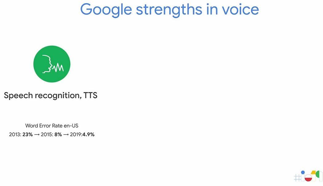 Google's speech recognition.