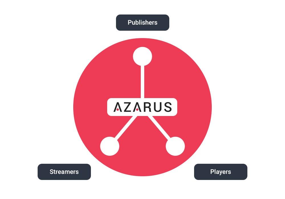Azarus raises $1.8 million for blockchain-based competitive gaming challenge platform