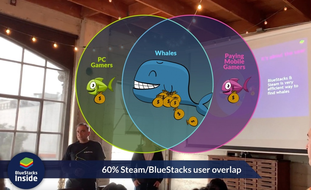 BlueStacks Inside turns mobile games into 'native PC' games on Steam