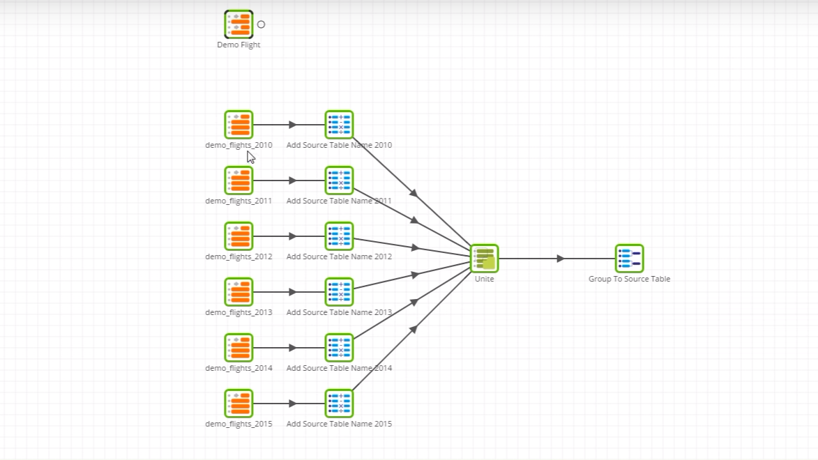 Matillion, a developer of cloud data integration software for Amazon