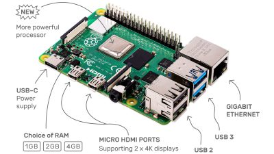 Raspberry Pi 4 hits stores with faster CPU, 4K video, and RAM