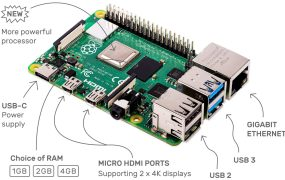 The Raspberry Pi 4.