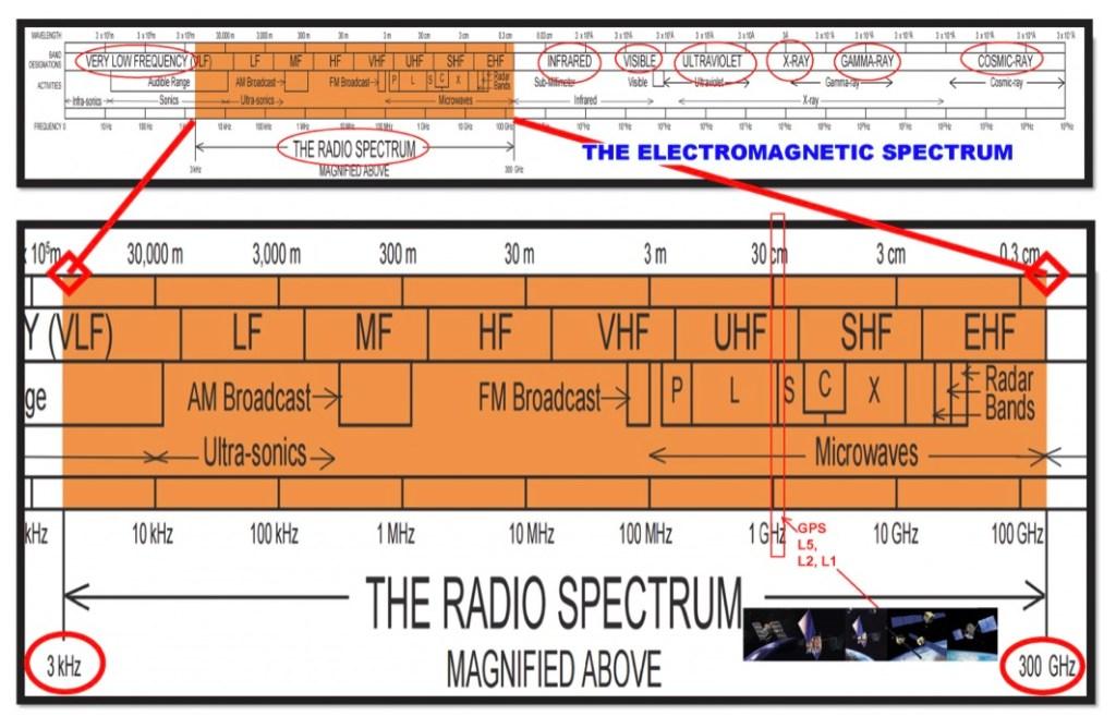 Qualcomm's Dean Brenner explains 5G spectrum and the 'game