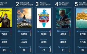 Spiketrap's top five of E3 2019.