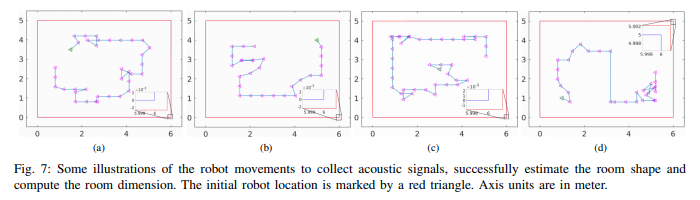 Robot AI sound mapping
