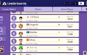 Super Mario Maker 2's leaderboards feel dead without your friends.