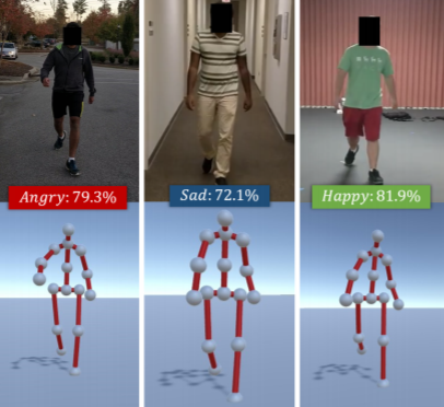 AI classifies people's emotions from the way they walk