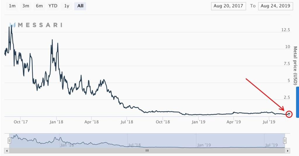 trader crypto livaneli investir dans bitcoin hl