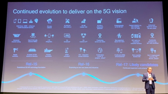 Qualcomm's John Smee spotlights many of the new technologies that will come to 5G over the next five years.