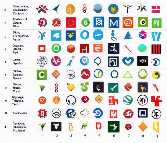 AI logo generation