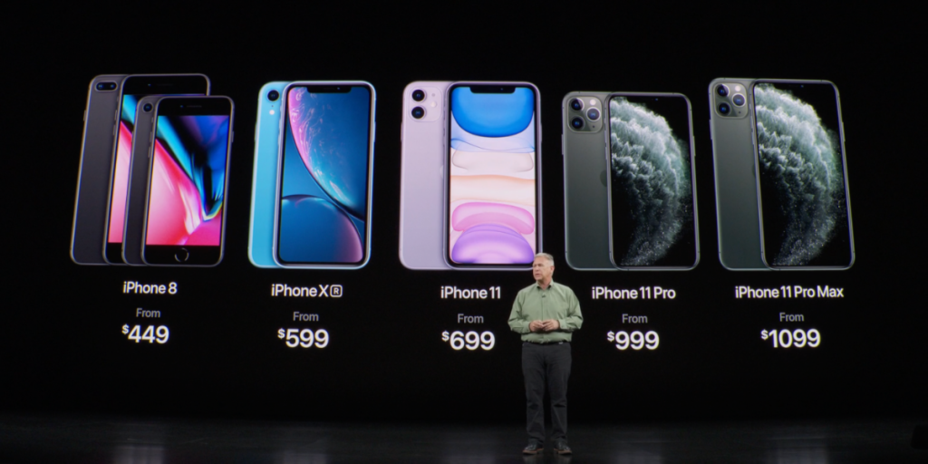 Apple's iPhone 2019 lineup