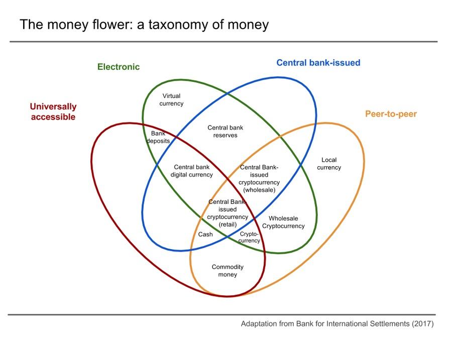 bitcoin vs federalinis rezervas)