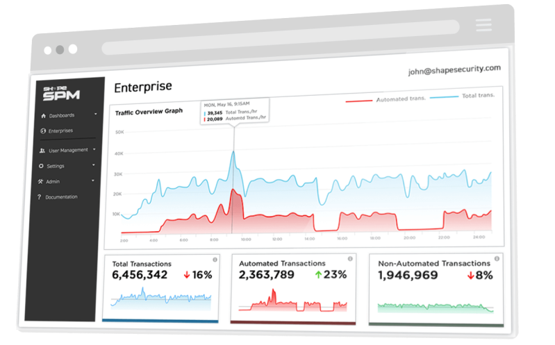 Shape Security Eyes Ipo After Raising 51 Million At 1 Billion Valuation Venturebeat