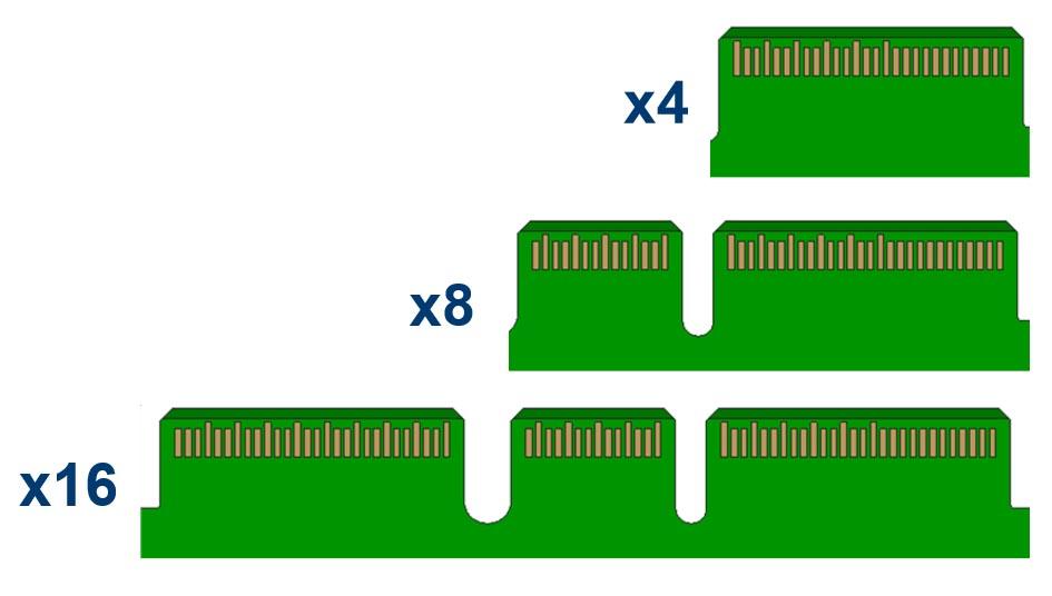 edsff e1 e2 e3 edge connectors