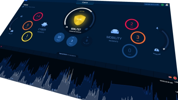 Upstream Security dashboard
