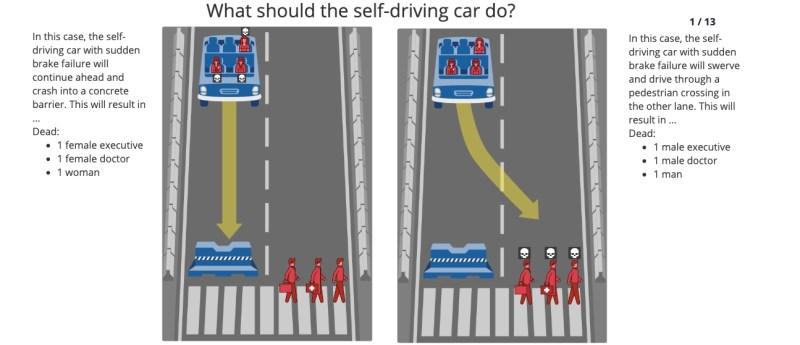 Moral Machine apprend comment nous voulons tuer les voitures autonomes moralmachinegrab