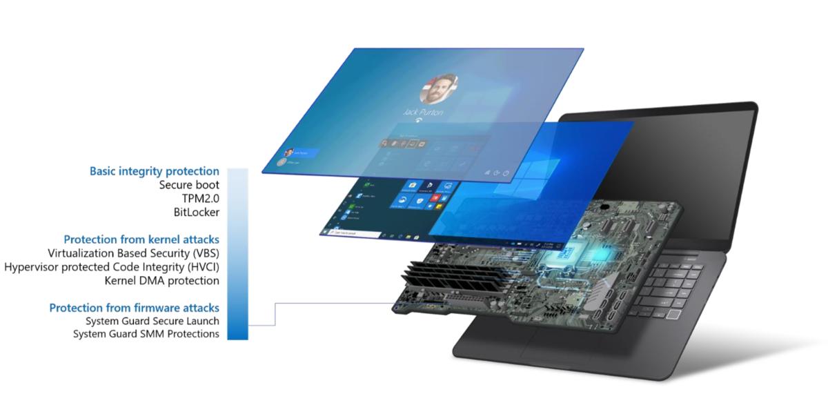 Microsoft's Secured-core PCs