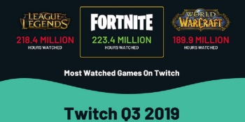 StreamLabs/Newzoo: Fortnite still rules Twitch, but hours watched declined in Q3
