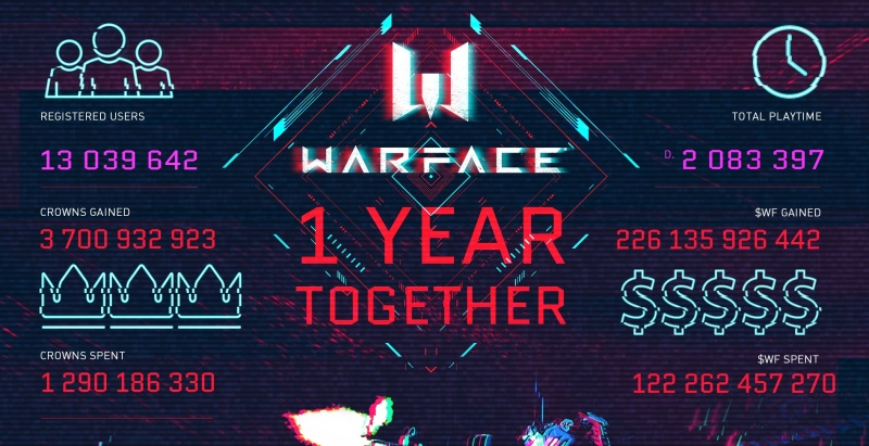Warface scores 13 million users on PS4 and Xbox One in a year, Next TGP