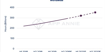 App Annie: 5 predictions for mobile app and gaming success in 2020