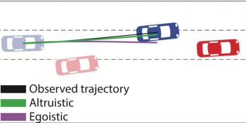 MIT's AI scores driver egotism to make autonomous vehicles more assertive
