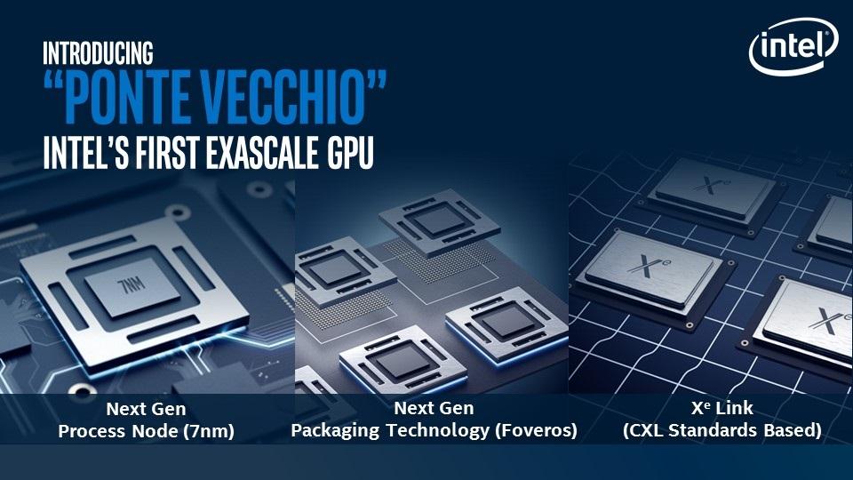 Intel has described its Ponte Vecchio GPU.
