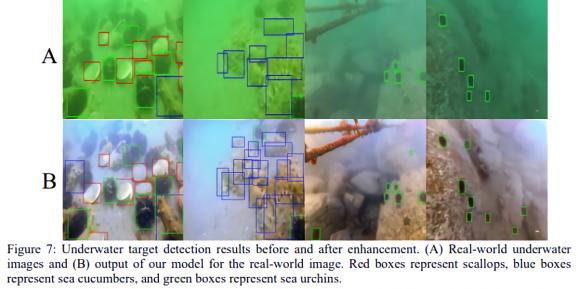 AI underwater images