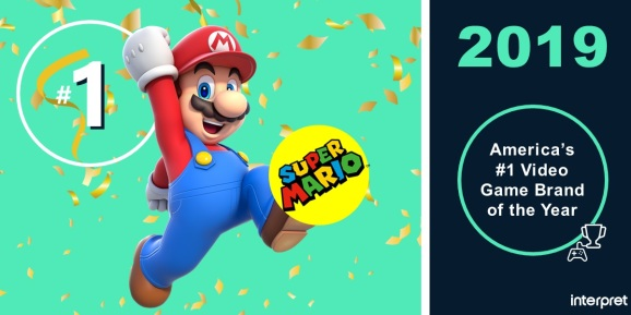 It may be no surprise that Mario is the strongest game brand of 2019.