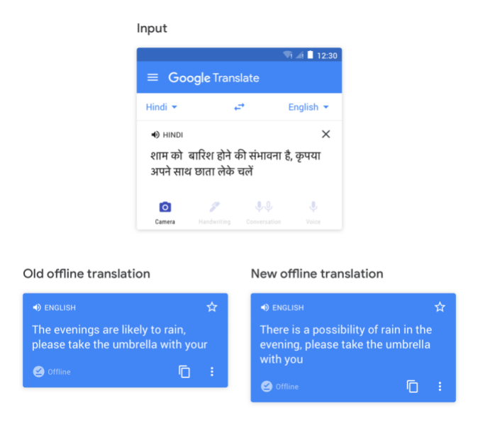 Google Translate improves offline translation quality by up to 20%