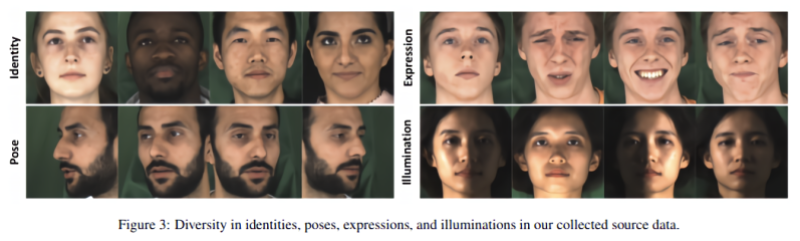 SenseTime researchers create a benchmark to test face forgery detectors