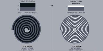 Tony Fadell and Mitsui Kinzoku back 'holy grail' silicon battery startup Advano