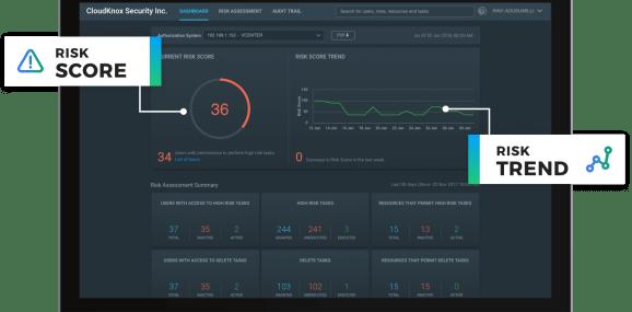CloudKnox access controls