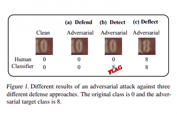 Google Brain adversarial attacks
