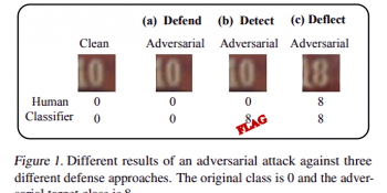 Google Brain adversarial attacks