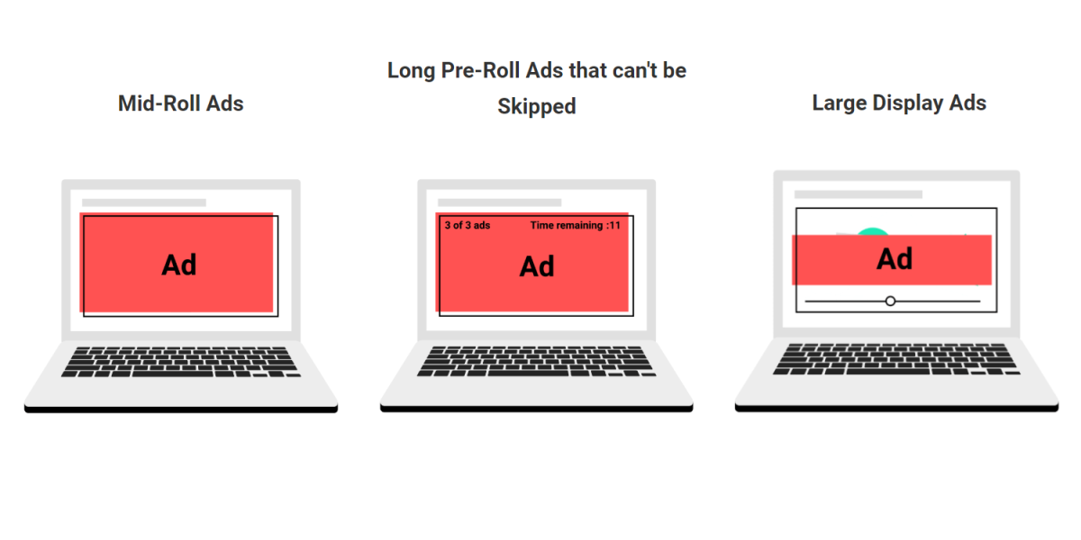 Better Ads Standards for video