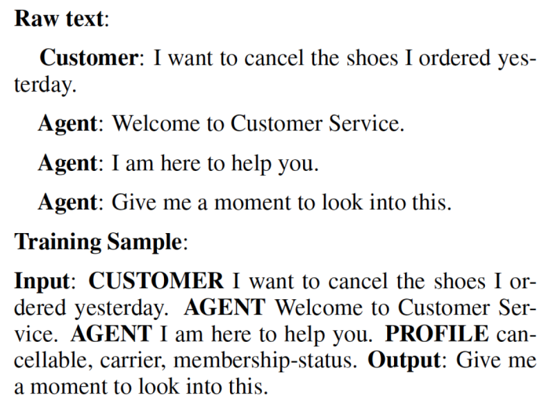 Amazon AI customer service