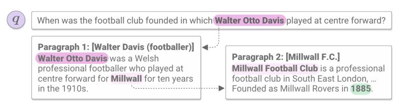 Salesforce AI Wikipedia