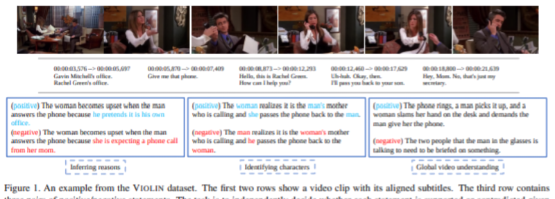 Microsoft's AI determines whether statements about video clips are true