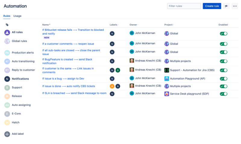 Atlassian Jira Cloud Automation