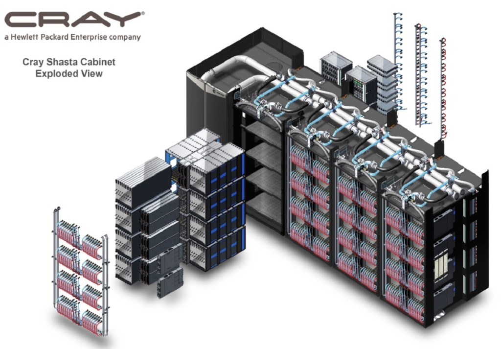 AMD's chips are being used in El Capitan supercomputer.