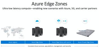 Microsoft previews Azure Edge Zones for 5G carriers, private networks
