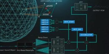 PlayStation 5: Mark Cerny explains Tempest Engine for 3D audio