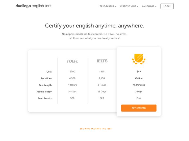 Duolingo English Test AI