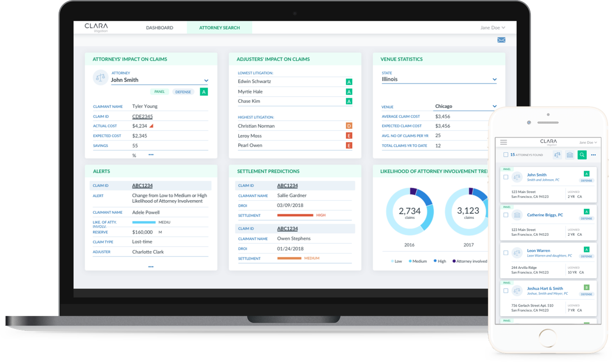 Clara Analytics nabs $25 million for AI that expedites workers' compensation claims