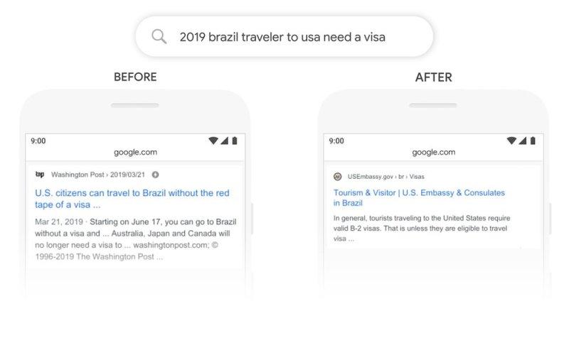 Google BERT AI