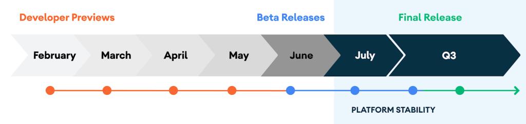 Android 11 beta calendar