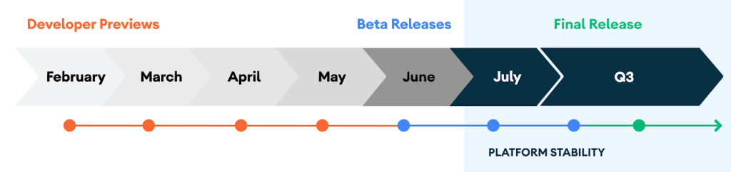 Android 11 beta schedule