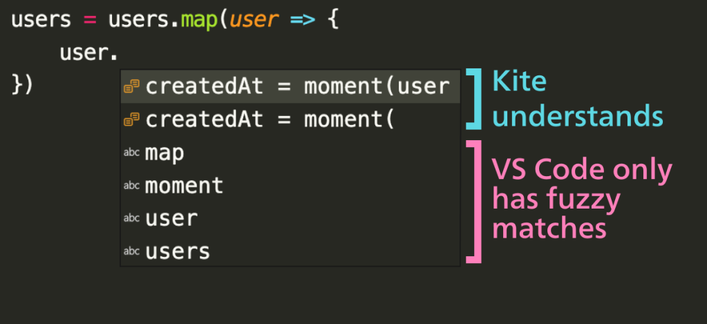 Kite vs Visual Studio Code