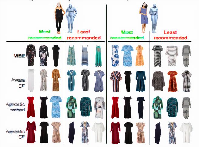 Facebook AI fashion