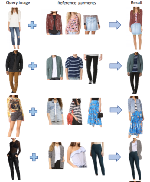 Amazon's new AI technique lets users virtually try on outfits